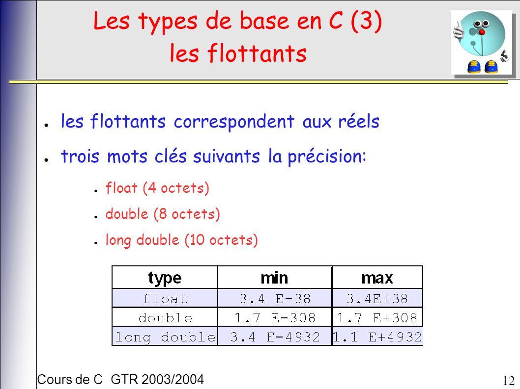 Cours de C GTR 2003/2004 12 Les types de base en C (3) les flottants les flottants correspondent aux réels trois mots clés suivants la précision: float (4 octets) double (8 octets) long double (10 octets)