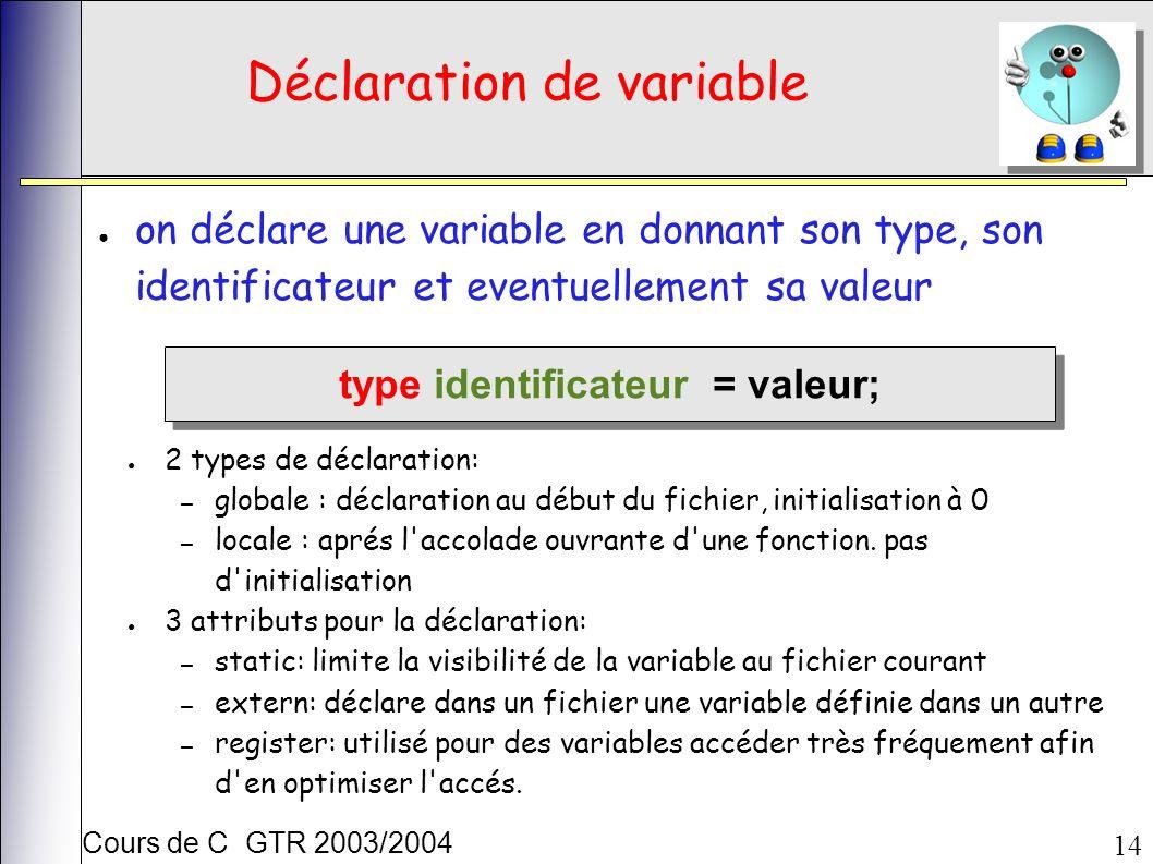 Cours de C GTR 2003/2004 14 Déclaration de variable on déclare une variable en donnant son type, son identificateur et eventuellement sa valeur type identificateur = valeur; 2 types de déclaration: – globale : déclaration au début du fichier, initialisation à 0 – locale : aprés l accolade ouvrante d une fonction.