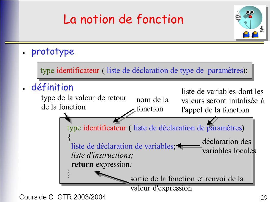 Cours de C GTR 2003/2004 29 La notion de fonction prototype définition type identificateur ( liste de déclaration de paramètres) { liste de déclaration de variables; liste d instructions; return expression; } type identificateur ( liste de déclaration de paramètres) { liste de déclaration de variables; liste d instructions; return expression; } type de la valeur de retour de la fonction nom de la fonction liste de variables dont les valeurs seront initalisée à l appel de la fonction sortie de la fonction et renvoi de la valeur d expression déclaration des variables locales type identificateur ( liste de déclaration de type de paramètres);