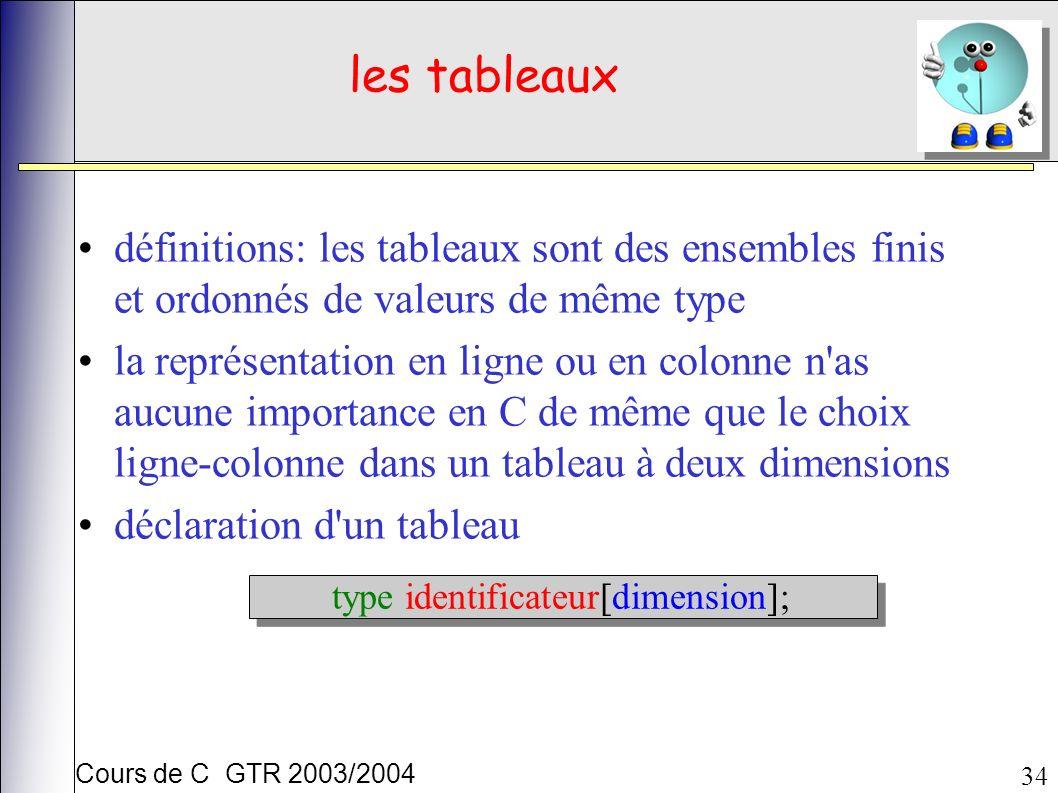 Cours de C GTR 2003/2004 34 les tableaux définitions: les tableaux sont des ensembles finis et ordonnés de valeurs de même type la représentation en ligne ou en colonne n as aucune importance en C de même que le choix ligne-colonne dans un tableau à deux dimensions déclaration d un tableau type identificateur[dimension];