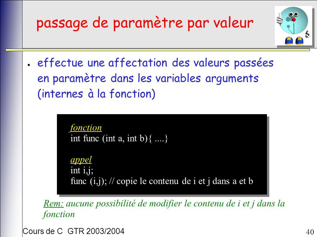 Cours de C GTR 2003/2004 40 passage de paramètre par valeur effectue une affectation des valeurs passées en paramètre dans les variables arguments (internes à la fonction) fonction int func (int a, int b){....} appel int i,j; func (i,j); // copie le contenu de i et j dans a et b fonction int func (int a, int b){....} appel int i,j; func (i,j); // copie le contenu de i et j dans a et b Rem: aucune possibilité de modifier le contenu de i et j dans la fonction