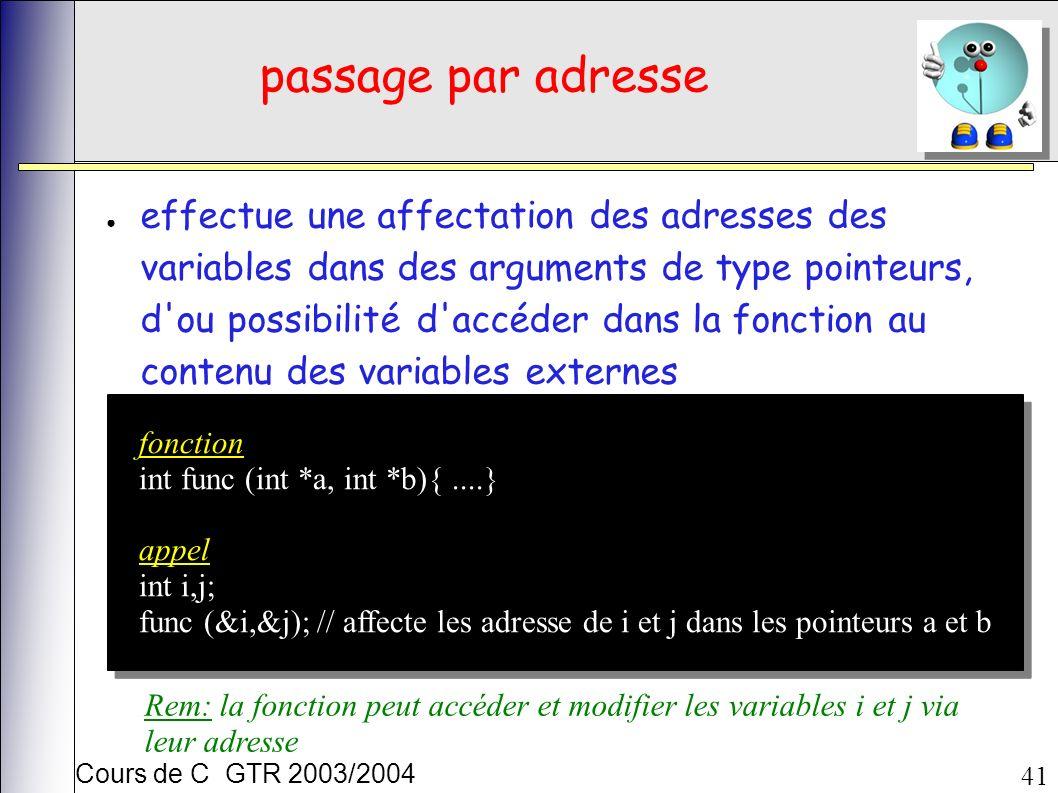 Cours de C GTR 2003/2004 41 passage par adresse effectue une affectation des adresses des variables dans des arguments de type pointeurs, d ou possibilité d accéder dans la fonction au contenu des variables externes fonction int func (int *a, int *b){....} appel int i,j; func (&i,&j); // affecte les adresse de i et j dans les pointeurs a et b fonction int func (int *a, int *b){....} appel int i,j; func (&i,&j); // affecte les adresse de i et j dans les pointeurs a et b Rem: la fonction peut accéder et modifier les variables i et j via leur adresse