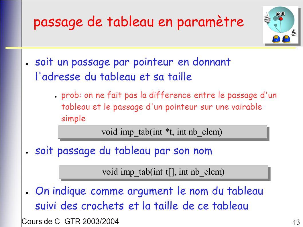 Cours de C GTR 2003/2004 43 passage de tableau en paramètre soit un passage par pointeur en donnant l adresse du tableau et sa taille prob: on ne fait pas la difference entre le passage d un tableau et le passage d un pointeur sur une vairable simple soit passage du tableau par son nom On indique comme argument le nom du tableau suivi des crochets et la taille de ce tableau void imp_tab(int *t, int nb_elem) void imp_tab(int t[], int nb_elem)