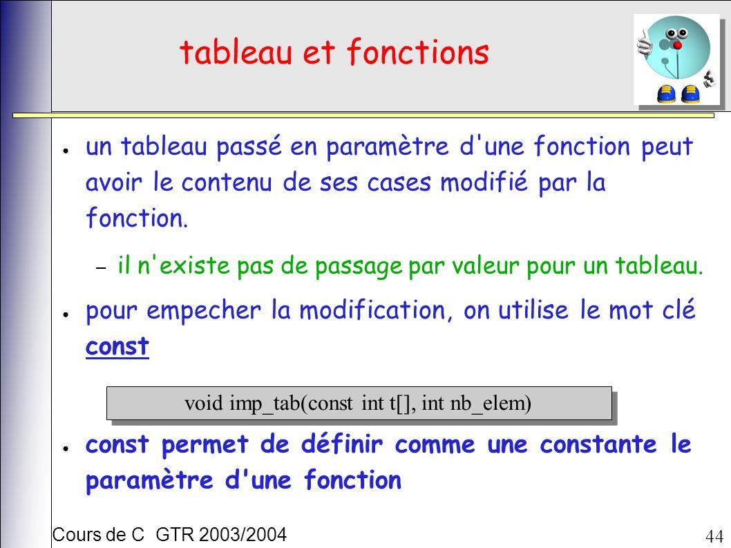Cours de C GTR 2003/2004 44 tableau et fonctions un tableau passé en paramètre d une fonction peut avoir le contenu de ses cases modifié par la fonction.