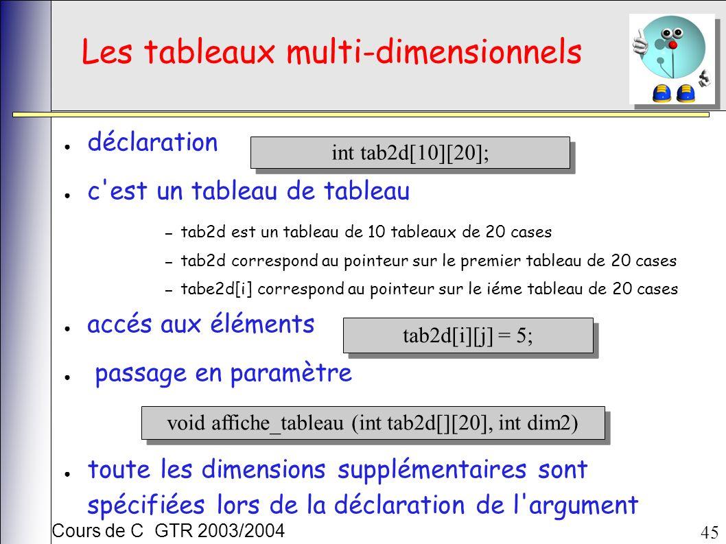 Cours de C GTR 2003/2004 45 Les tableaux multi-dimensionnels déclaration c est un tableau de tableau – tab2d est un tableau de 10 tableaux de 20 cases – tab2d correspond au pointeur sur le premier tableau de 20 cases – tabe2d[i] correspond au pointeur sur le iéme tableau de 20 cases accés aux éléments passage en paramètre toute les dimensions supplémentaires sont spécifiées lors de la déclaration de l argument int tab2d[10][20]; tab2d[i][j] = 5; void affiche_tableau (int tab2d[][20], int dim2)