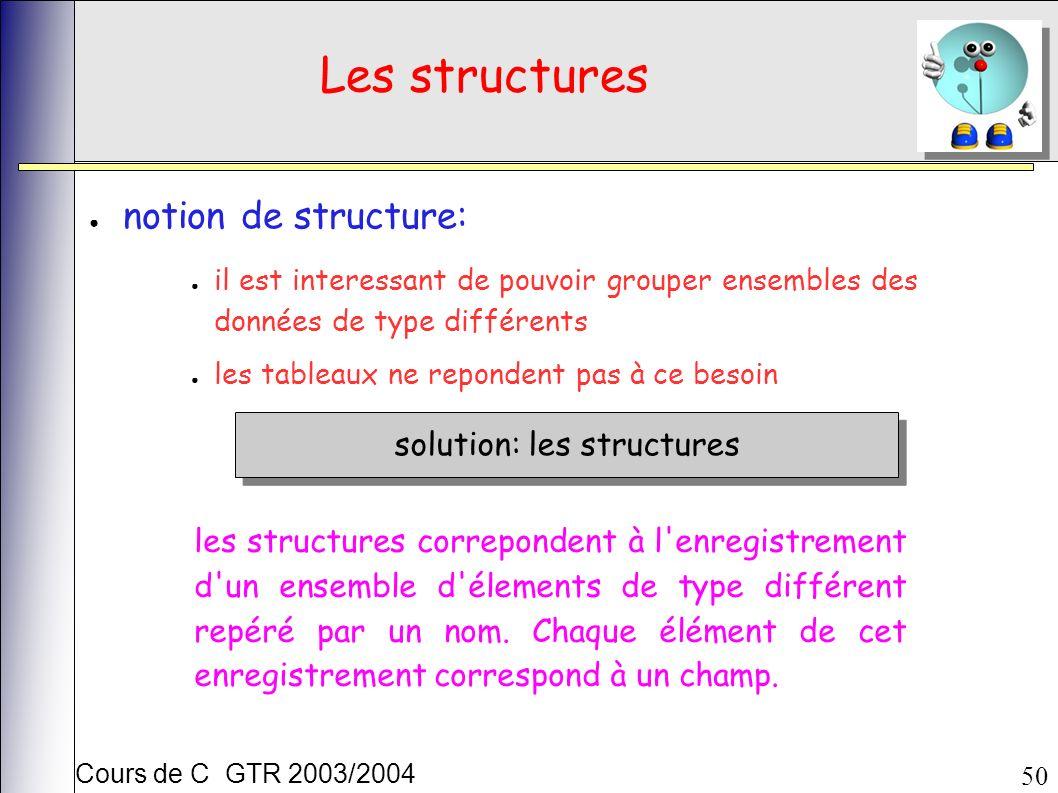 Cours de C GTR 2003/2004 50 Les structures notion de structure: il est interessant de pouvoir grouper ensembles des données de type différents les tableaux ne repondent pas à ce besoin solution: les structures les structures correpondent à l enregistrement d un ensemble d élements de type différent repéré par un nom.