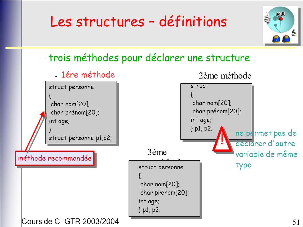 Cours de C GTR 2003/2004 51 Les structures – définitions – trois méthodes pour déclarer une structure 1ére méthode struct personne { char nom[20]; char prénom[20]; int age; } struct personne p1,p2; struct personne { char nom[20]; char prénom[20]; int age; } struct personne p1,p2; 2ème méthode struct { char nom[20]; char prénom[20]; int age; } p1, p2; struct { char nom[20]; char prénom[20]; int age; } p1, p2; 3ème méthode struct personne { char nom[20]; char prénom[20]; int age; } p1, p2; struct personne { char nom[20]; char prénom[20]; int age; } p1, p2; méthode recommandée ne permet pas de déclarer d autre variable de même type !