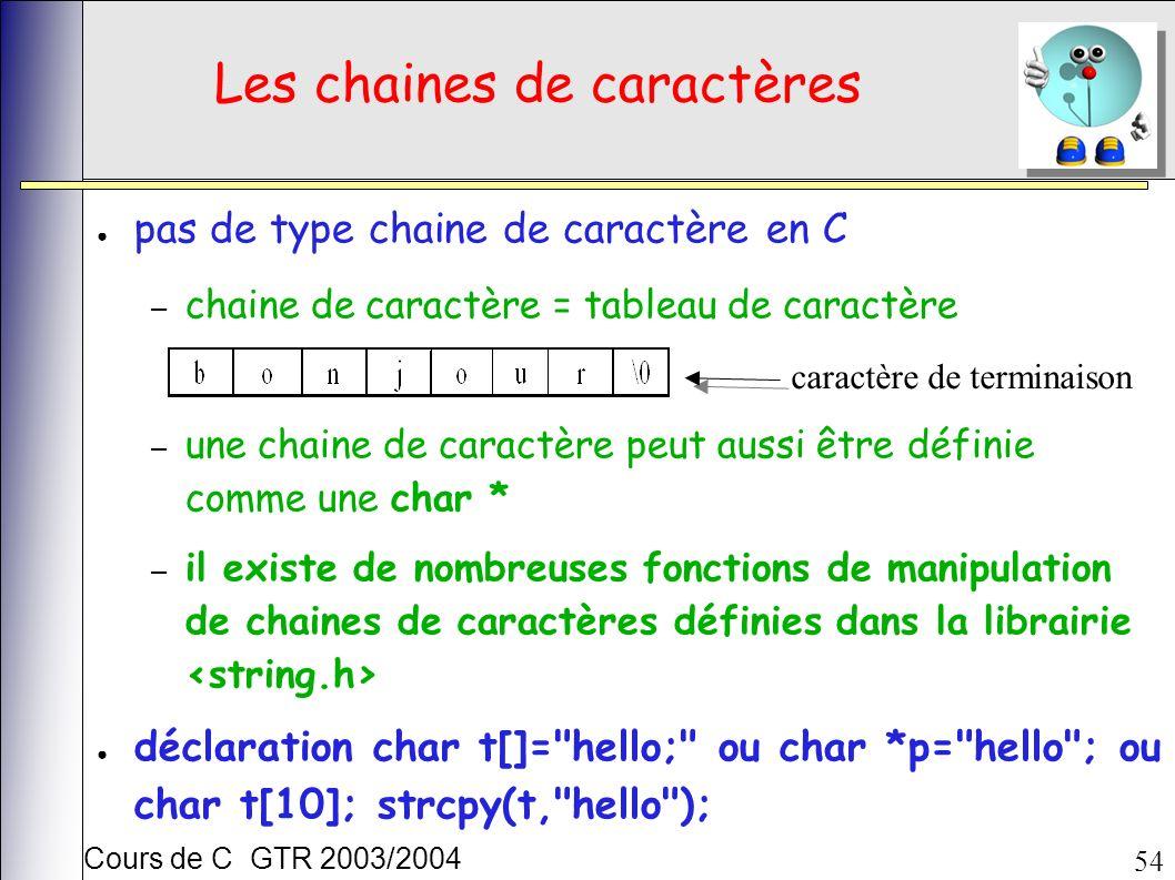Cours de C GTR 2003/2004 54 Les chaines de caractères pas de type chaine de caractère en C – chaine de caractère = tableau de caractère – une chaine de caractère peut aussi être définie comme une char * – il existe de nombreuses fonctions de manipulation de chaines de caractères définies dans la librairie déclaration char t[]= hello; ou char *p= hello ; ou char t[10]; strcpy(t, hello ); caractère de terminaison
