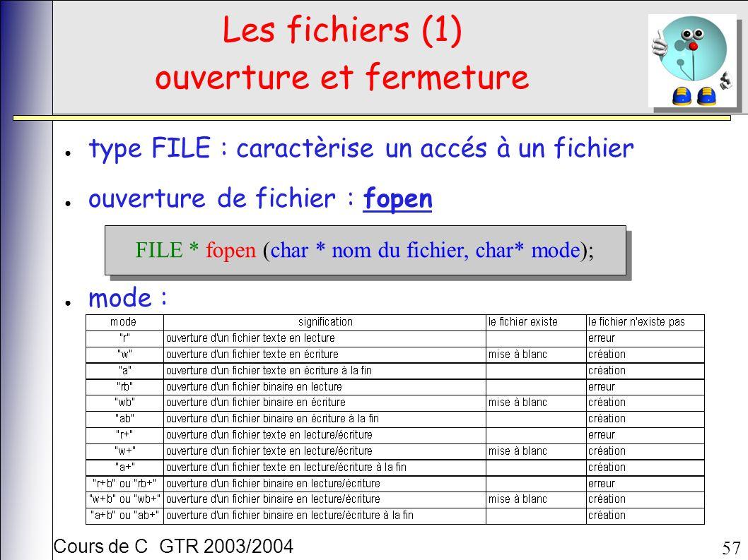Cours de C GTR 2003/2004 57 Les fichiers (1) ouverture et fermeture type FILE : caractèrise un accés à un fichier ouverture de fichier : fopen mode : FILE * fopen (char * nom du fichier, char* mode);