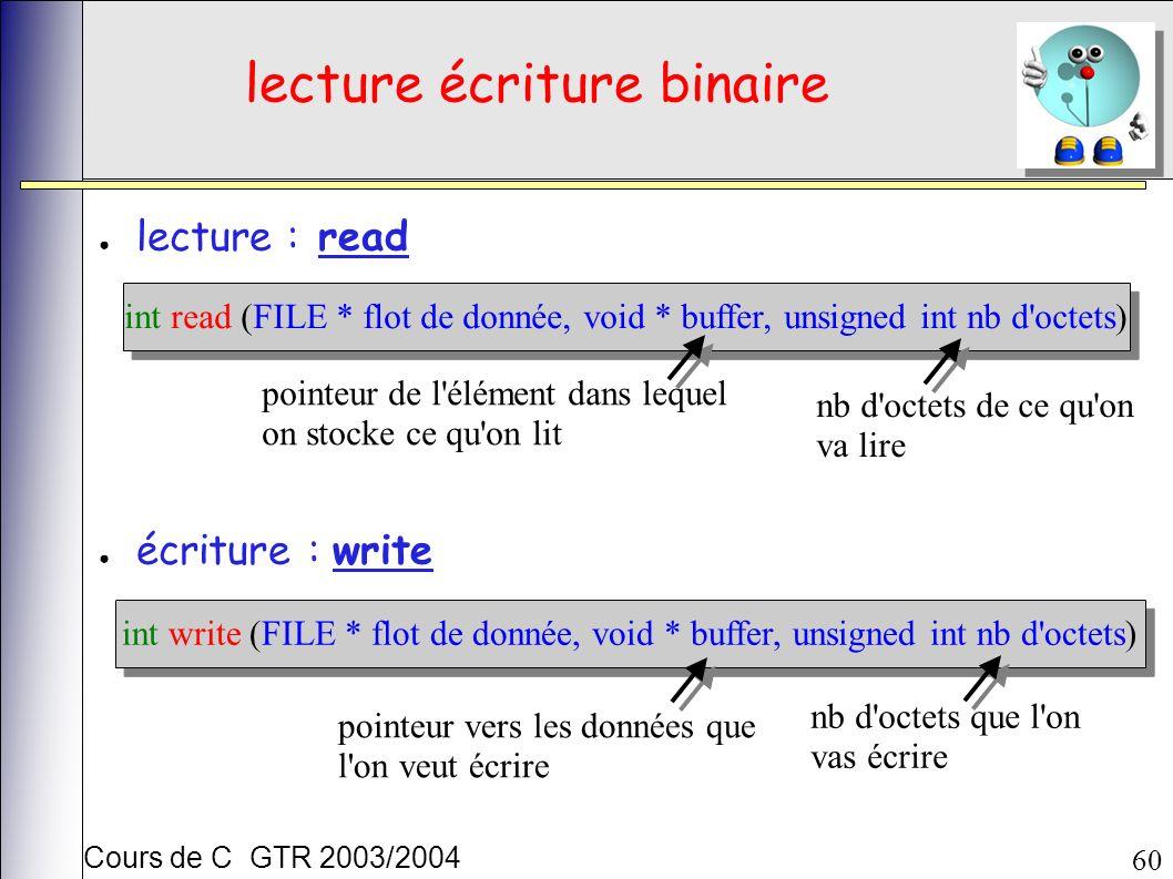 Cours de C GTR 2003/2004 60 lecture écriture binaire lecture : read écriture : write int read (FILE * flot de donnée, void * buffer, unsigned int nb d