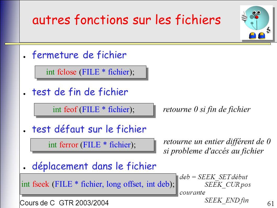 Cours de C GTR 2003/2004 61 autres fonctions sur les fichiers fermeture de fichier test de fin de fichier test défaut sur le fichier déplacement dans le fichier int fclose (FILE * fichier); int feof (FILE * fichier); retourne 0 si fin de fichier int ferror (FILE * fichier); retourne un entier différent de 0 si probleme d accés au fichier int fseek (FILE * fichier, long offset, int deb); deb = SEEK_SET début SEEK_CUR pos courante SEEK_END fin