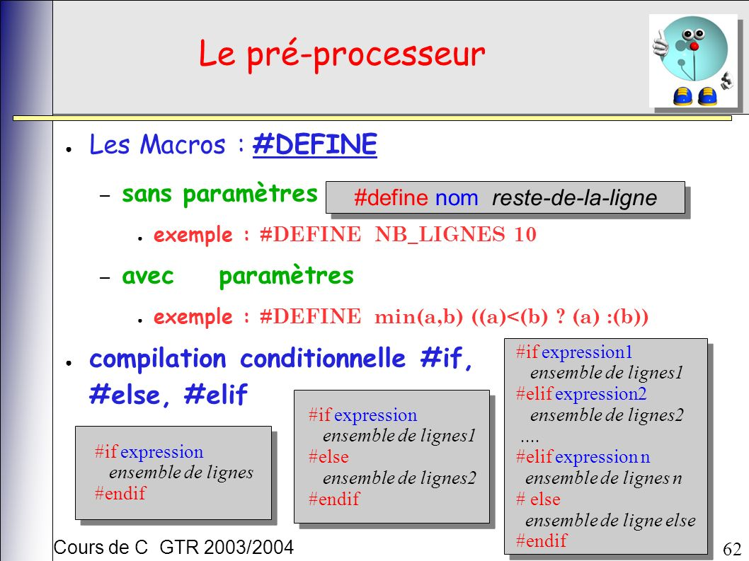 Cours de C GTR 2003/2004 62 Le pré-processeur Les Macros : #DEFINE – sans paramètres exemple : #DEFINE NB_LIGNES 10 – avec paramètres exemple : #DEFINE min(a,b) ((a)<(b) .