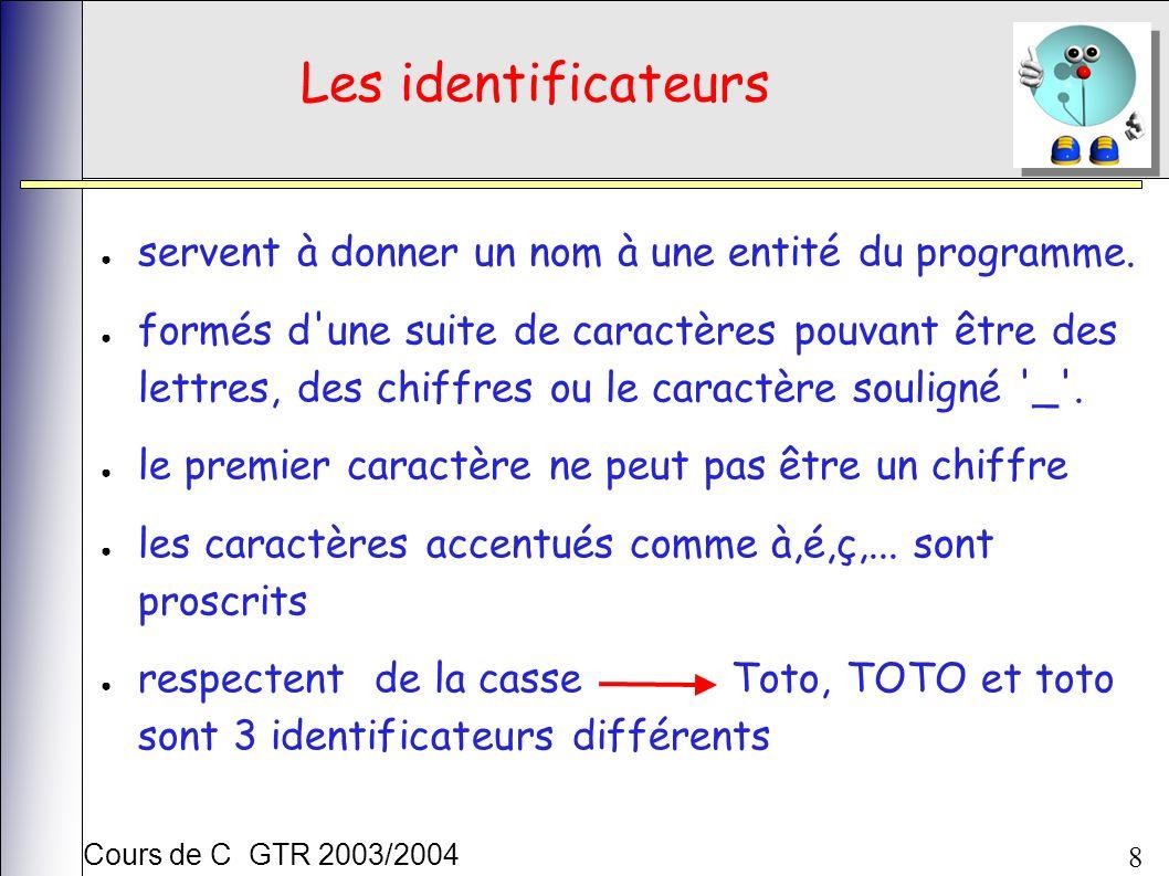 Cours de C GTR 2003/2004 8 Les identificateurs servent à donner un nom à une entité du programme. formés d'une suite de caractères pouvant être des le