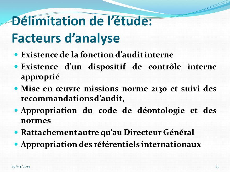 Délimitation de létude Pour simplifier lanalyse, nous avons considéré que ces facteurs ont le même poids à la gouvernance 29/04/201414