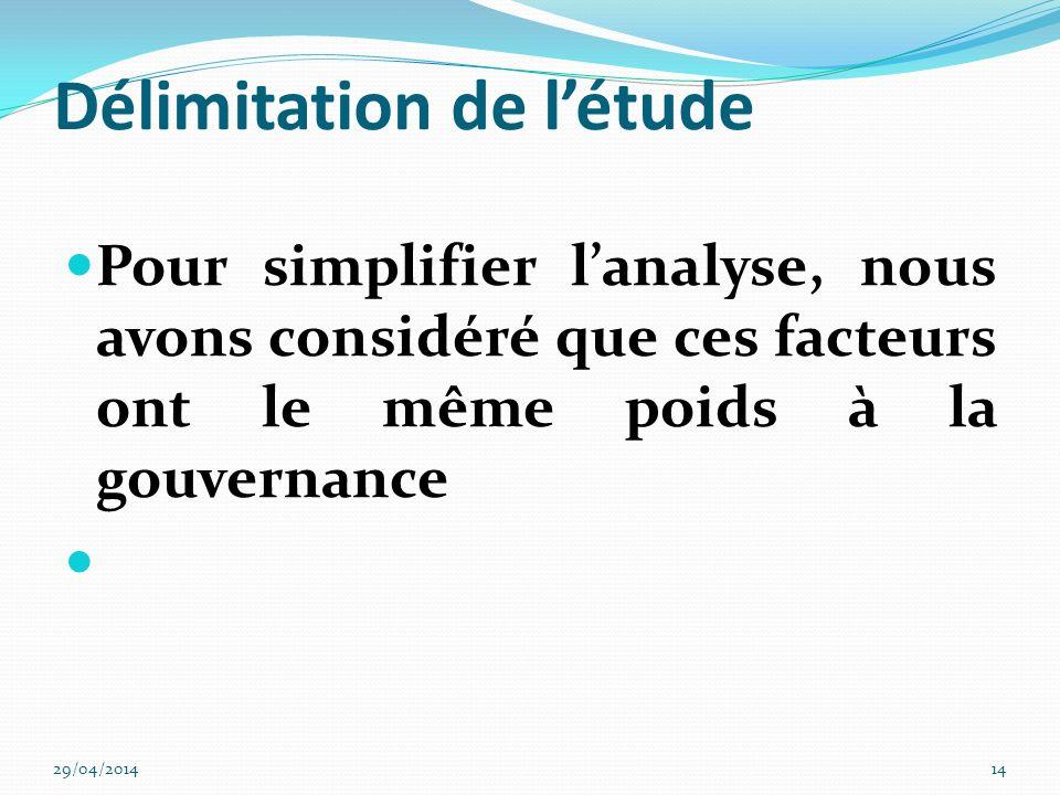 Fixation des caractéristiques de létude Objectif de létude Lobjectif visé est dévaluer la participation de laudit interne à la gouvernance des entreprises.