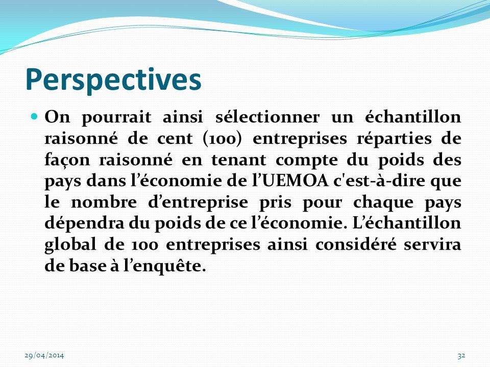 Perspectives De même dautres facteurs pourraient être introduits en ce qui concerne les principaux rôles de laudit interne dans le management des risques de lentreprise.