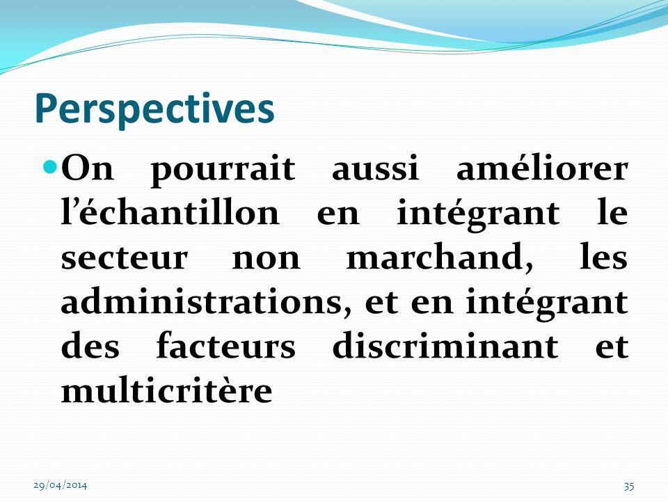 Perspectives Les résultats dune telle étude plus élargie pourraient être présentés lors dune prochaine conférence sous-régionale 29/04/201436
