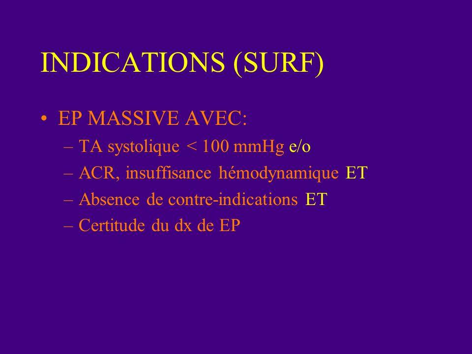 INDICATIONS (NEJM) EP MASSIVE Définition: –choc cardiogénique –hypoxémie grave – insuffisance respiratoire – caillot sanguin de taille importante (critère intéressant mais qui prend pas en charge lâge, co- morbidités du patient)