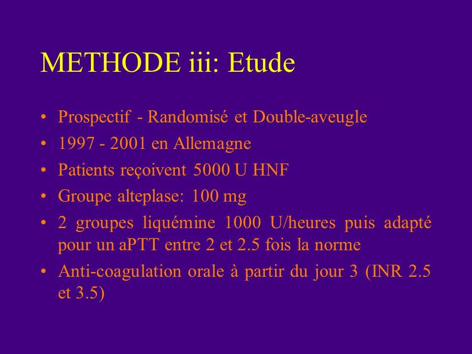METHODE ii: Population CRITERES EXCLUSION: –Plus de 80 ans –Instabilité hémodynamique –Début des symptômes de plus de 96 heures –Contre- indications thrombolyse en générale –Espérance de vie inférieure à 6 mois