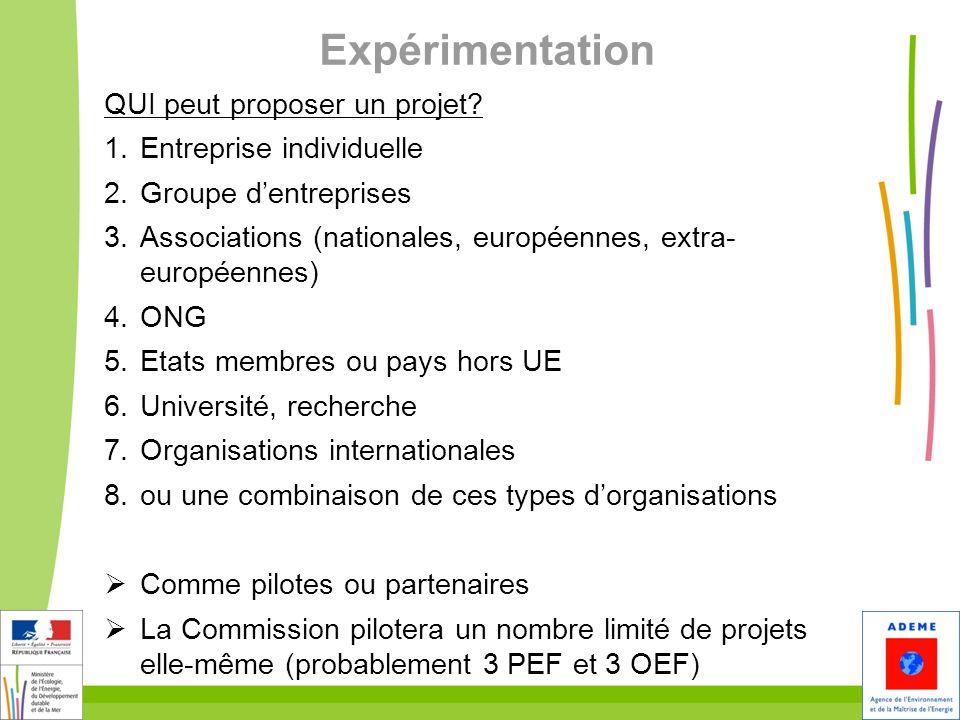 11 QUI peut proposer un projet? 1.Entreprise individuelle 2.Groupe dentreprises 3.Associations (nationales, européennes, extra- européennes) 4.ONG 5.E