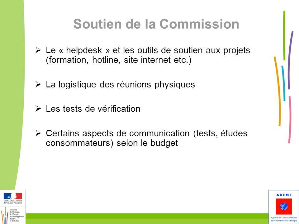 Soutien de la Commission Le « helpdesk » et les outils de soutien aux projets (formation, hotline, site internet etc.) La logistique des réunions phys