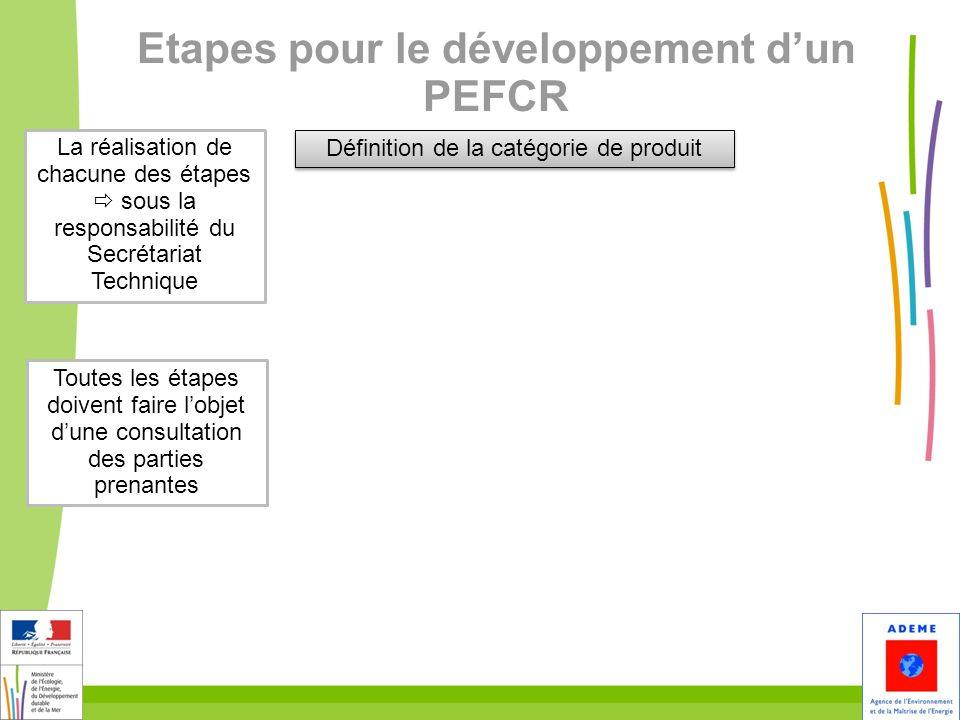 18 Etapes pour le développement dun PEFCR Définition de la catégorie de produit La réalisation de chacune des étapes sous la responsabilité du Secréta