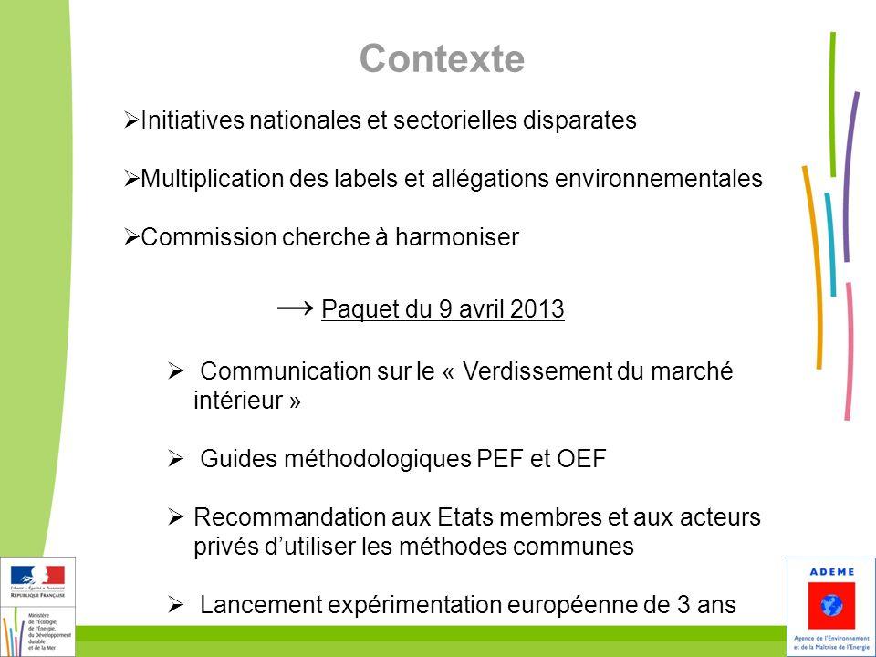 2 Contexte Initiatives nationales et sectorielles disparates Multiplication des labels et allégations environnementales Commission cherche à harmonise