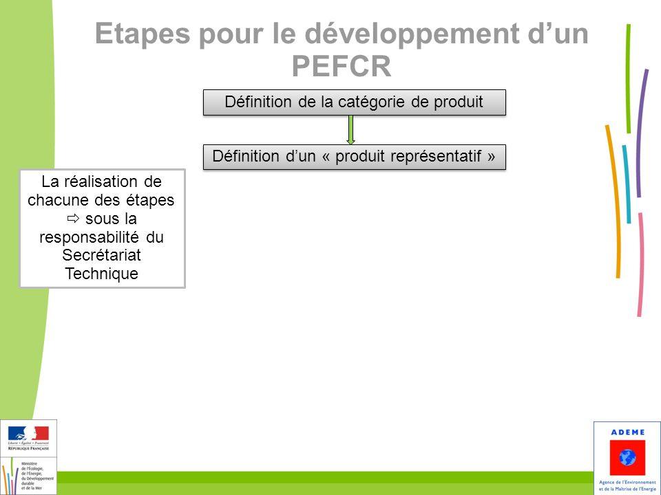 20 Etapes pour le développement dun PEFCR Définition de la catégorie de produit Définition dun « produit représentatif » La réalisation de chacune des