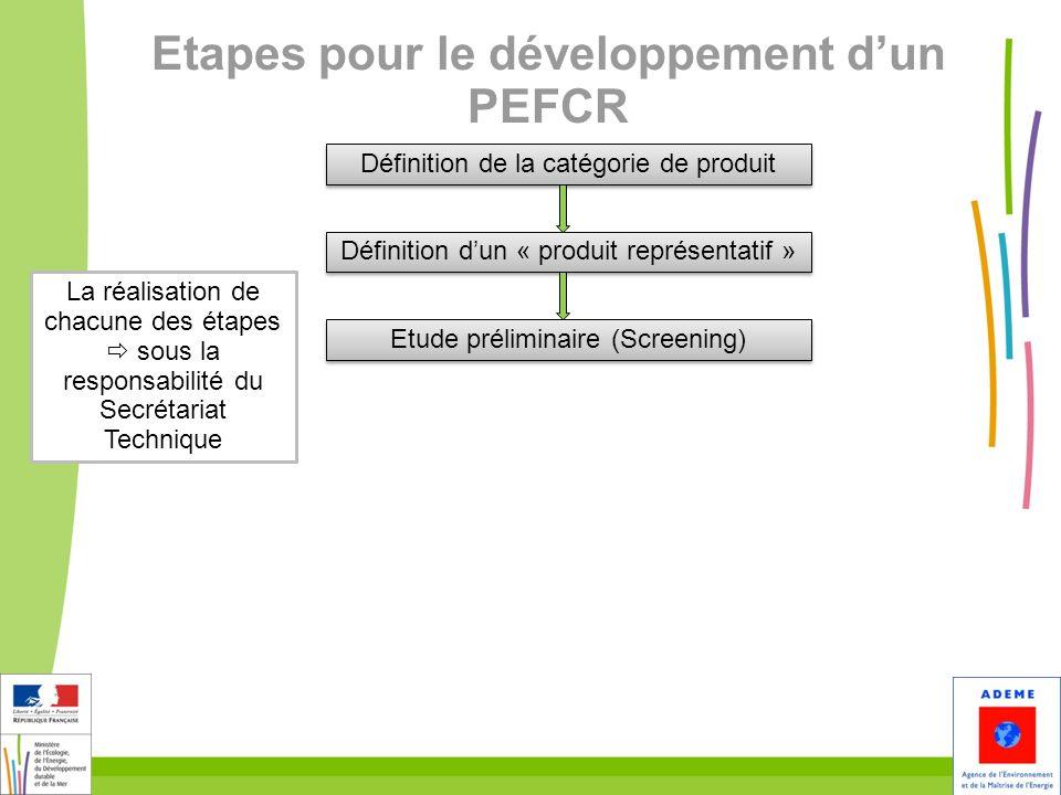 22 Etapes pour le développement dun PEFCR Définition de la catégorie de produit Définition dun « produit représentatif » Etude préliminaire (Screening