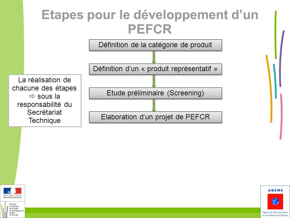 24 Etapes pour le développement dun PEFCR Définition de la catégorie de produit Définition dun « produit représentatif » Etude préliminaire (Screening