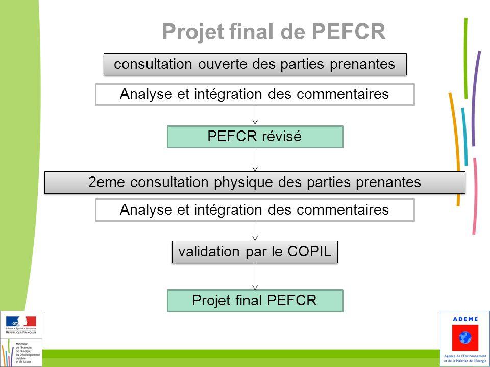 28 Projet final de PEFCR consultation ouverte des parties prenantes Analyse et intégration des commentaires PEFCR révisé 2eme consultation physique de