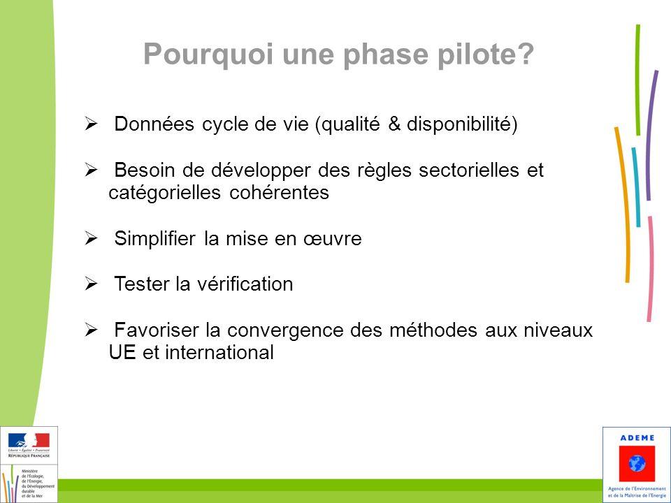 3 Données cycle de vie (qualité & disponibilité) Besoin de développer des règles sectorielles et catégorielles cohérentes Simplifier la mise en œuvre