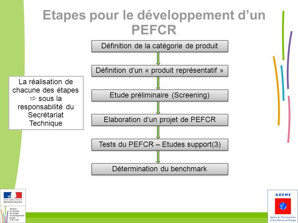 31 Etapes pour le développement dun PEFCR Définition de la catégorie de produit Définition dun « produit représentatif » Etude préliminaire (Screening