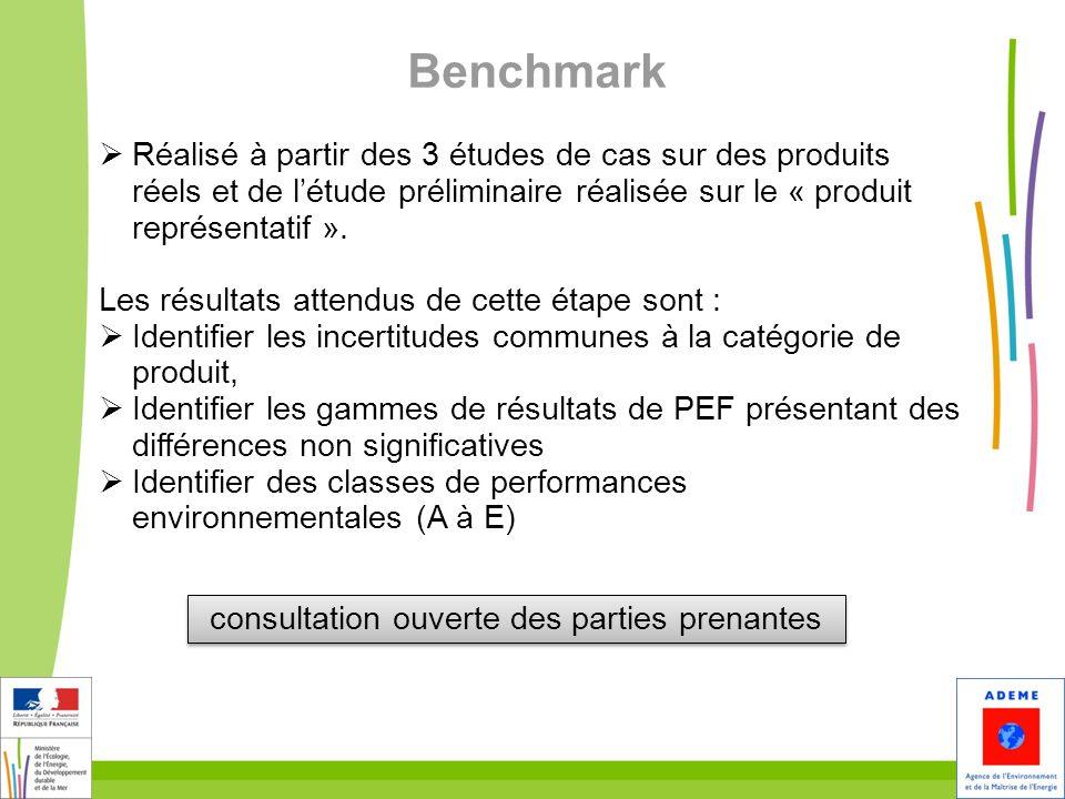 32 Benchmark Réalisé à partir des 3 études de cas sur des produits réels et de létude préliminaire réalisée sur le « produit représentatif ». Les résu
