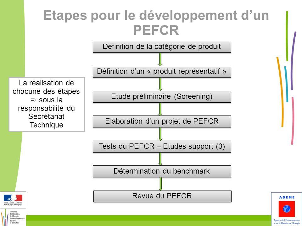 33 Etapes pour le développement dun PEFCR Définition de la catégorie de produit Définition dun « produit représentatif » Etude préliminaire (Screening