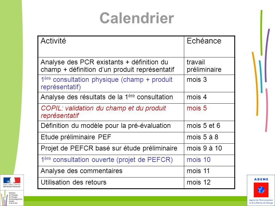 Calendrier Activité Echéance Analyse des PCR existants + définition du champ + définition dun produit représentatif travail préliminaire 1 ère consult
