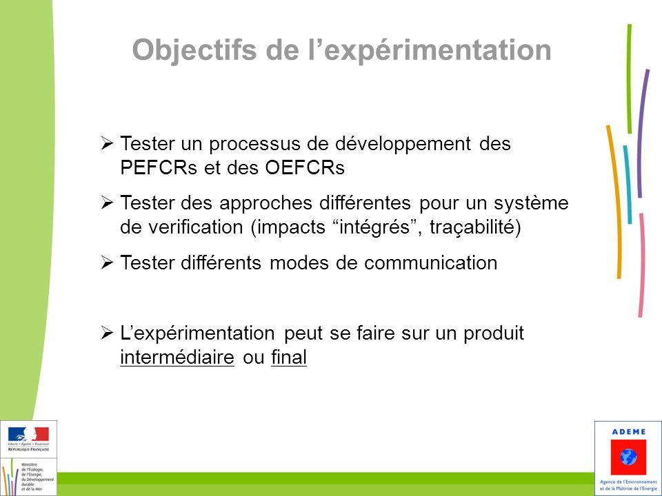 4 4 Tester un processus de développement des PEFCRs et des OEFCRs Tester des approches différentes pour un système de verification (impacts intégrés,