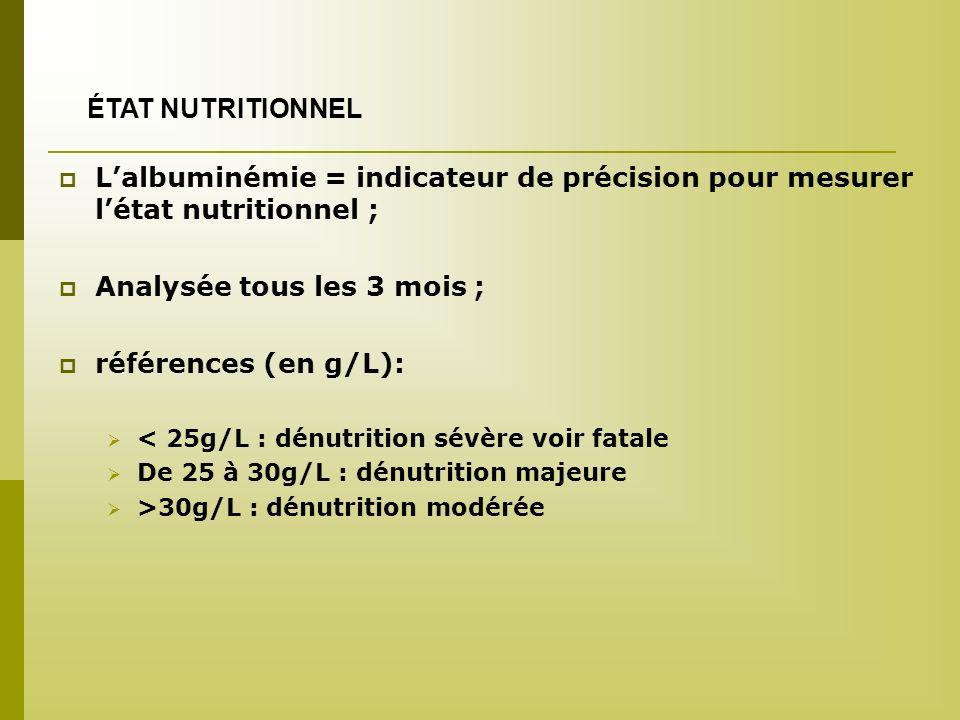 Lalbuminémie = indicateur de précision pour mesurer létat nutritionnel ; Analysée tous les 3 mois ; références (en g/L): < 25g/L : dénutrition sévère