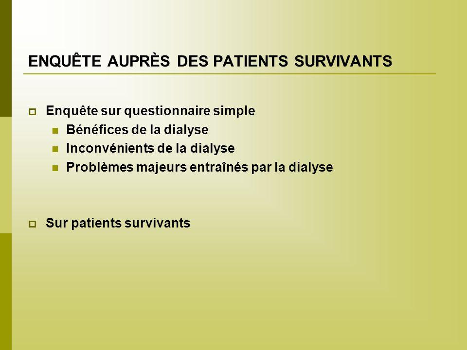 ENQUÊTE AUPRÈS DES PATIENTS SURVIVANTS Enquête sur questionnaire simple Bénéfices de la dialyse Inconvénients de la dialyse Problèmes majeurs entraîné