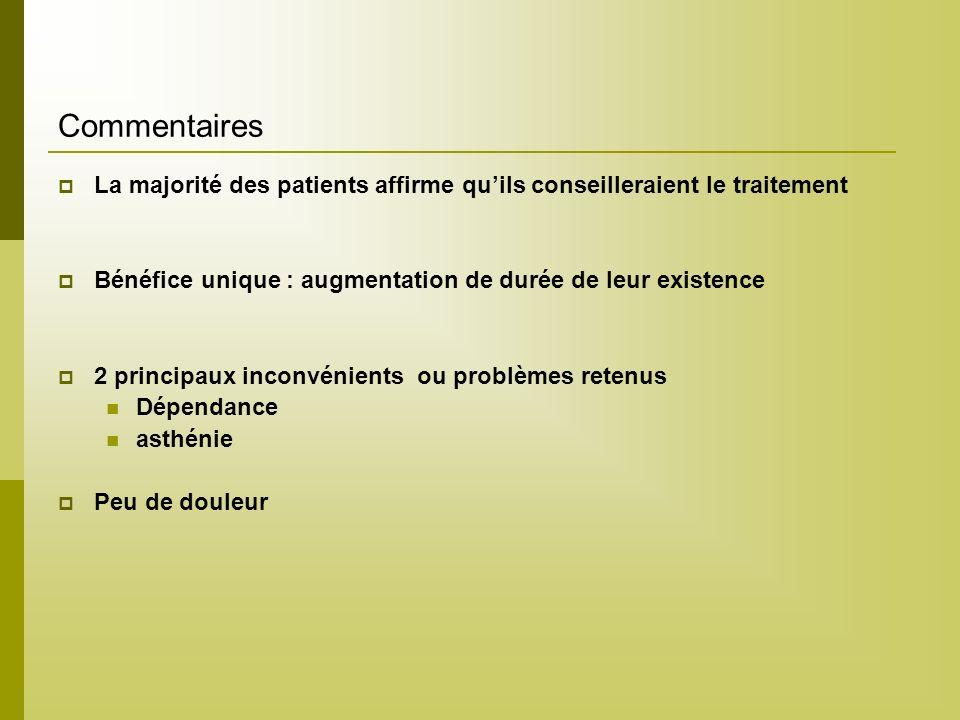 Commentaires La majorité des patients affirme quils conseilleraient le traitement Bénéfice unique : augmentation de durée de leur existence 2 principa
