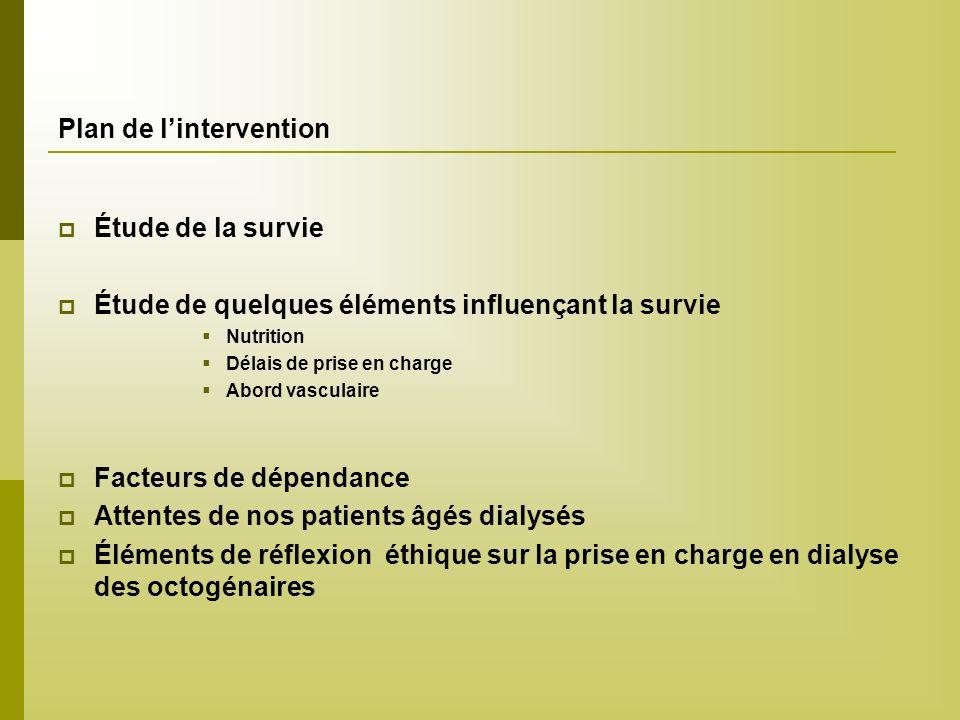 Plan de lintervention Étude de la survie Étude de quelques éléments influençant la survie Nutrition Délais de prise en charge Abord vasculaire Facteur