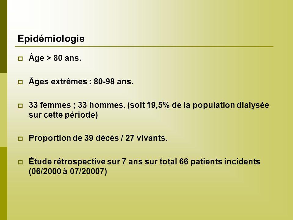 Epidémiologie Âge > 80 ans. Âges extrêmes : 80-98 ans. 33 femmes ; 33 hommes. (soit 19,5% de la population dialysée sur cette période) Proportion de 3