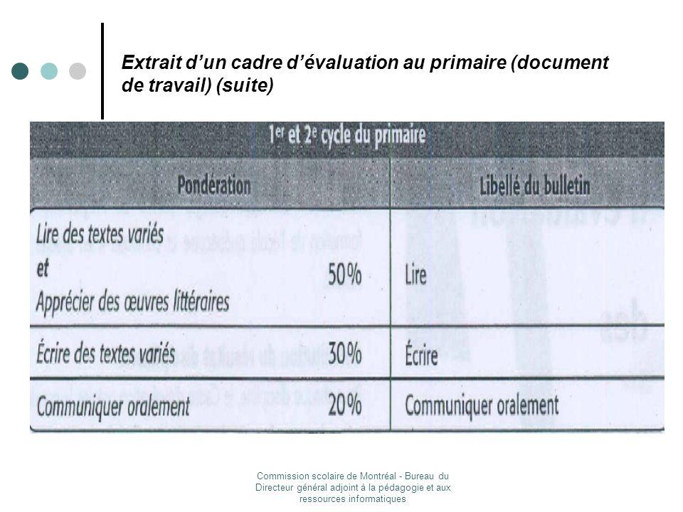 Commission scolaire de Montréal - Bureau du Directeur général adjoint à la pédagogie et aux ressources informatiques Extrait dun cadre dévaluation au primaire (document de travail) (suite)
