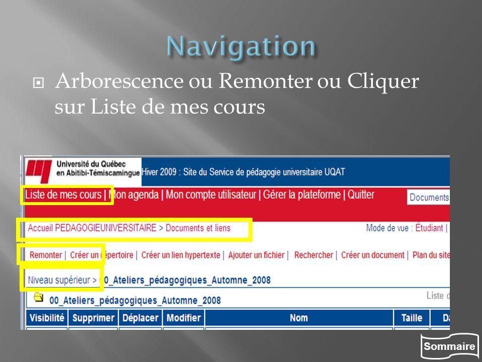 Sommaire Arborescence ou Remonter ou Cliquer sur Liste de mes cours
