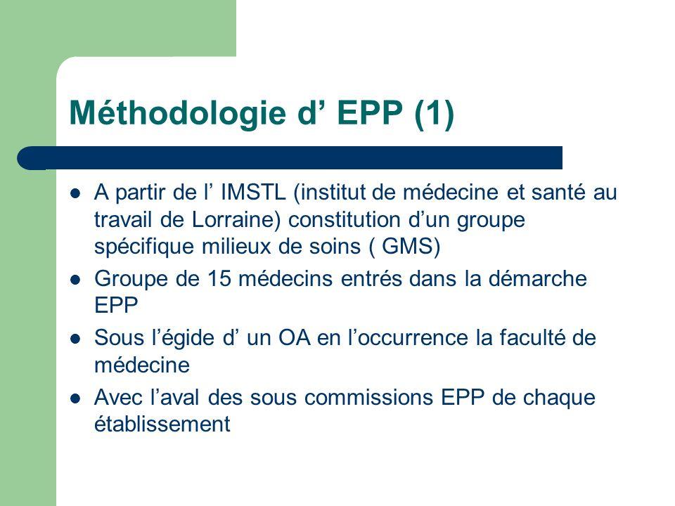 Méthodologie d EPP (1) A partir de l IMSTL (institut de médecine et santé au travail de Lorraine) constitution dun groupe spécifique milieux de soins
