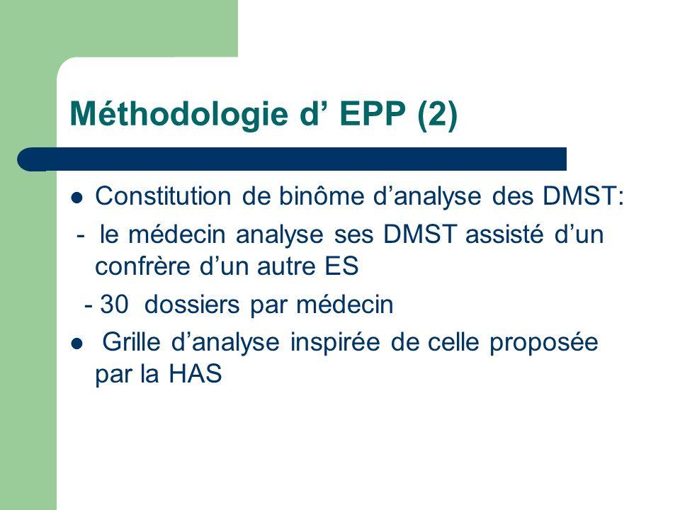 Méthodologie d EPP (2) Constitution de binôme danalyse des DMST: - le médecin analyse ses DMST assisté dun confrère dun autre ES - 30 dossiers par méd