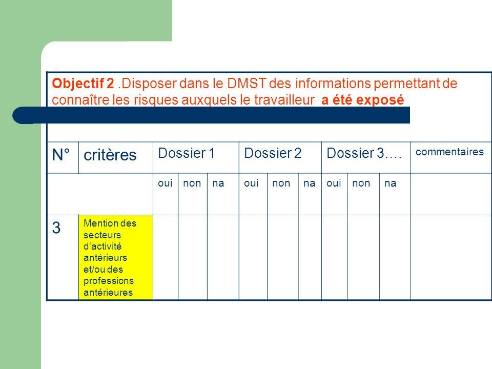 Objectif 2.Disposer dans le DMST des informations permettant de connaître les risques auxquels le travailleur a été exposé N°critères Dossier 1Dossier