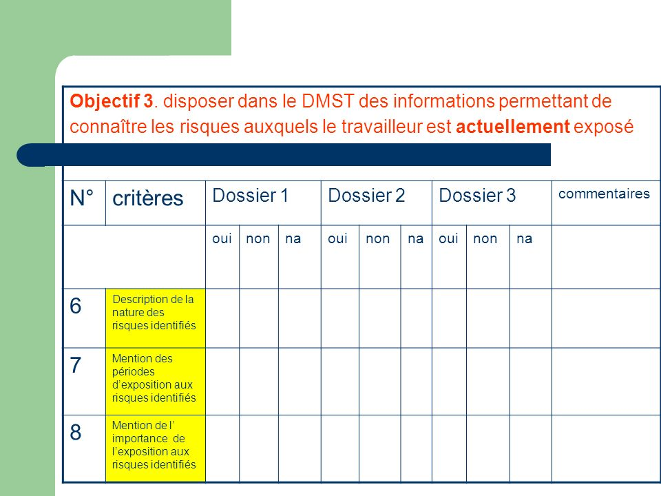 Objectif 3. disposer dans le DMST des informations permettant de connaître les risques auxquels le travailleur est actuellement exposé N°critères Doss