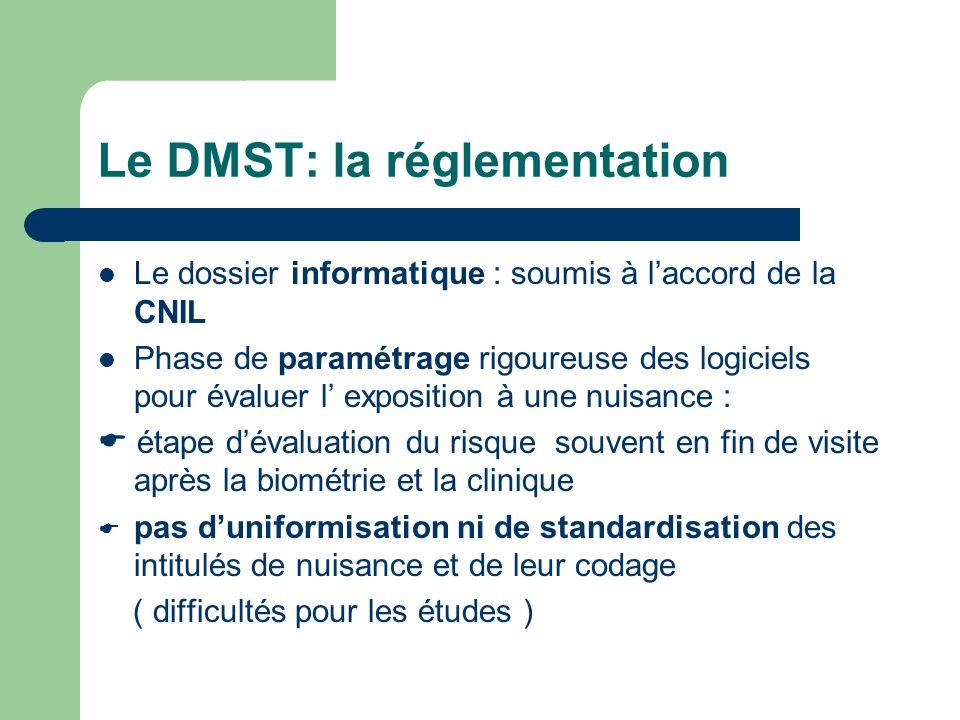 Le DMST: la réglementation Le dossier informatique : soumis à laccord de la CNIL Phase de paramétrage rigoureuse des logiciels pour évaluer l expositi