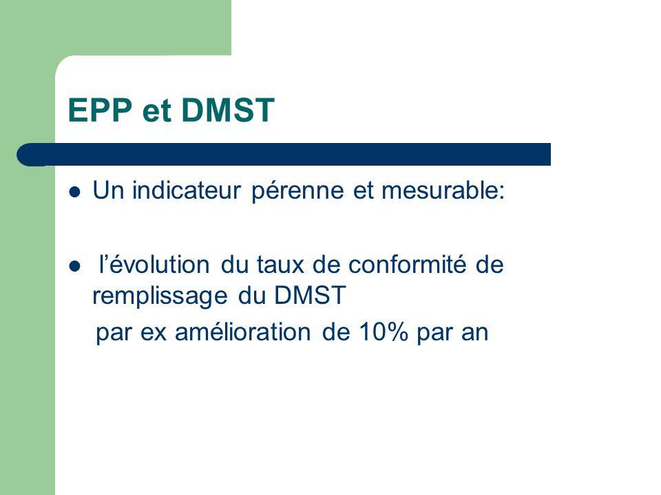 EPP et DMST Un indicateur pérenne et mesurable: lévolution du taux de conformité de remplissage du DMST par ex amélioration de 10% par an